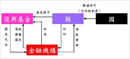 980929-caiyuan1-450